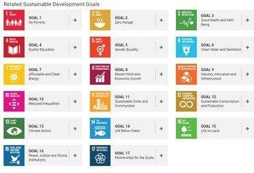 اهداف 17 گانه توسعه پایدار